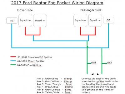 baja designs fog lights gen 2 ford raptor forum rh fordraptor2 com ford raptor aux wiring diagram 2014 ford raptor wiring diagram